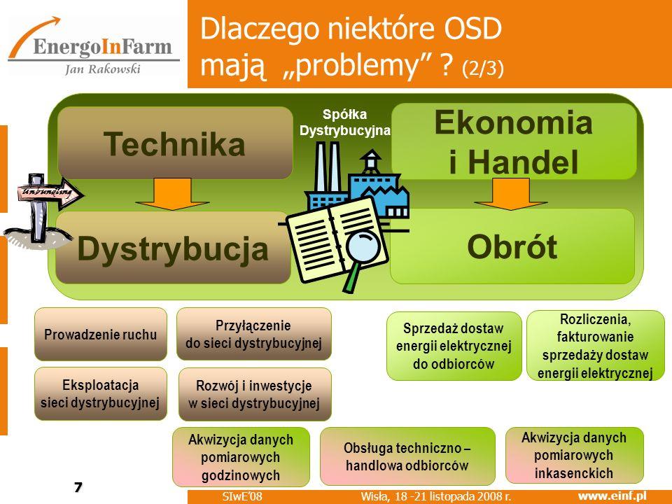 """Dlaczego niektóre OSD mają """"problemy (2/3)"""