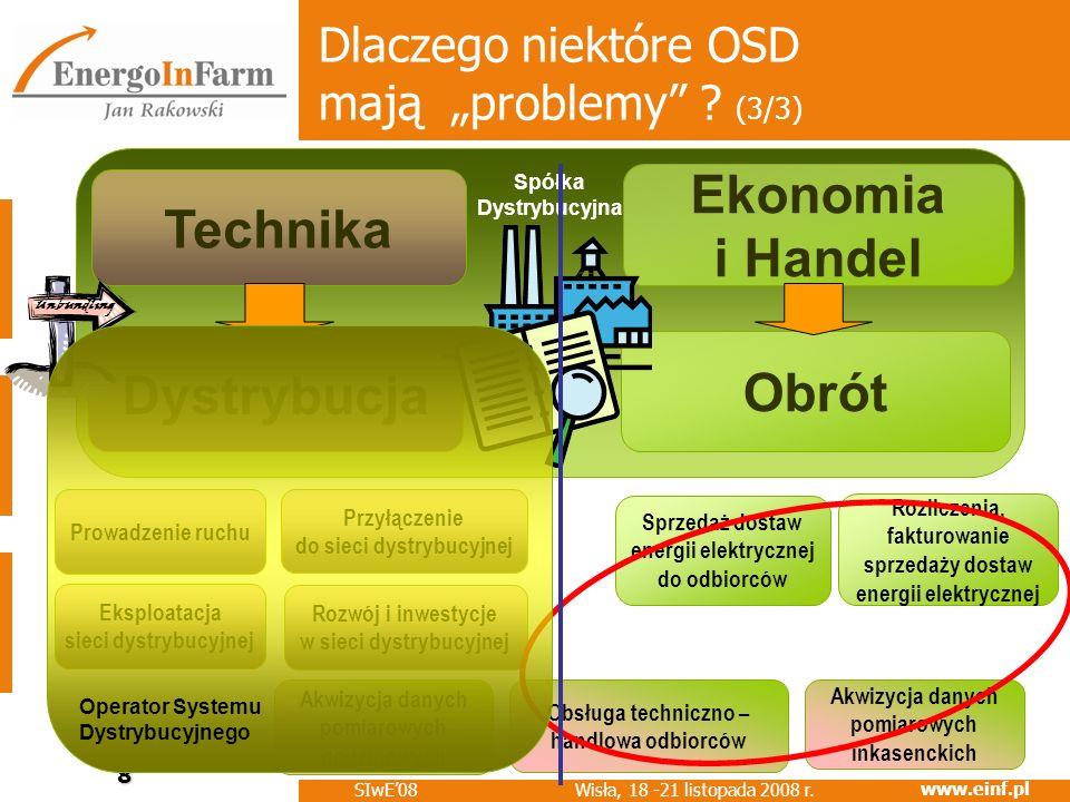 """Dlaczego niektóre OSD mają """"problemy (3/3)"""