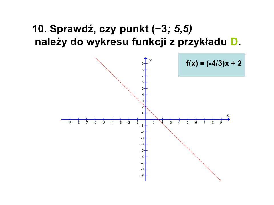 należy do wykresu funkcji z przykładu D.