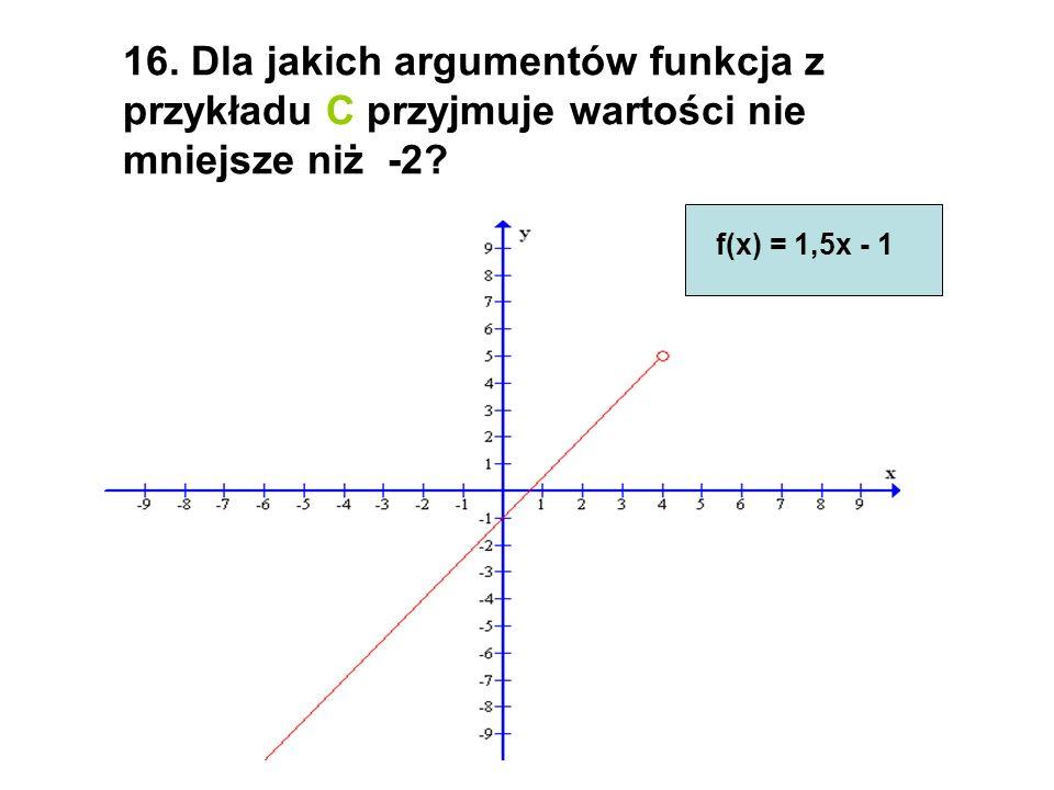 16. Dla jakich argumentów funkcja z przykładu C przyjmuje wartości nie mniejsze niż -2