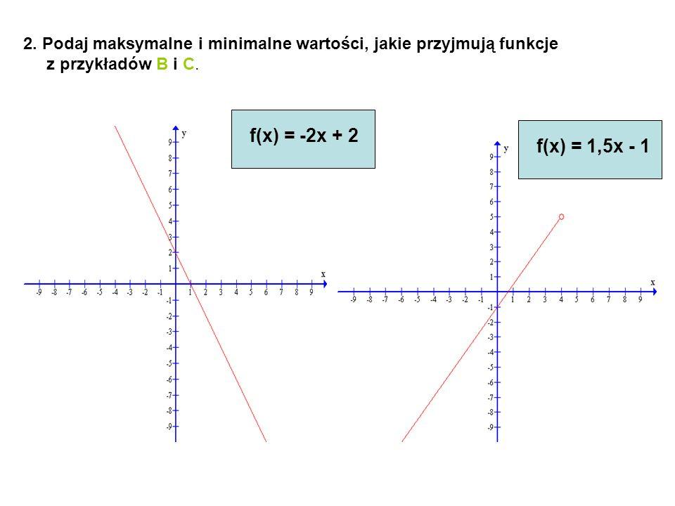 2. Podaj maksymalne i minimalne wartości, jakie przyjmują funkcje