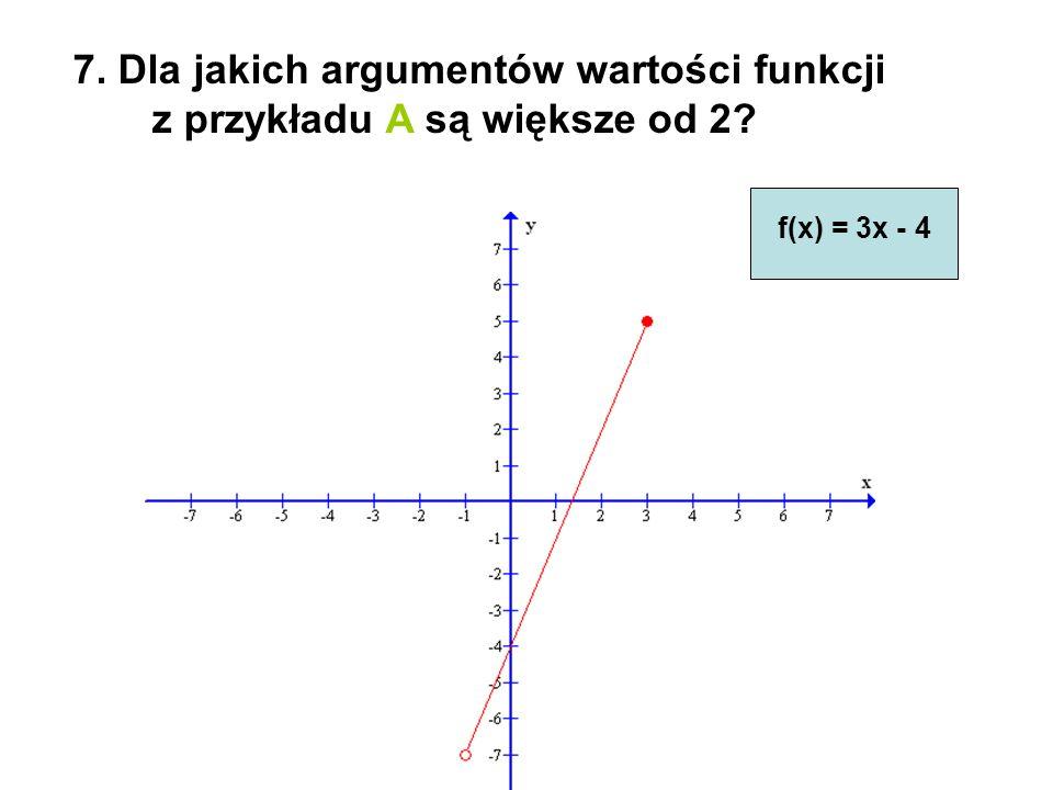 7. Dla jakich argumentów wartości funkcji