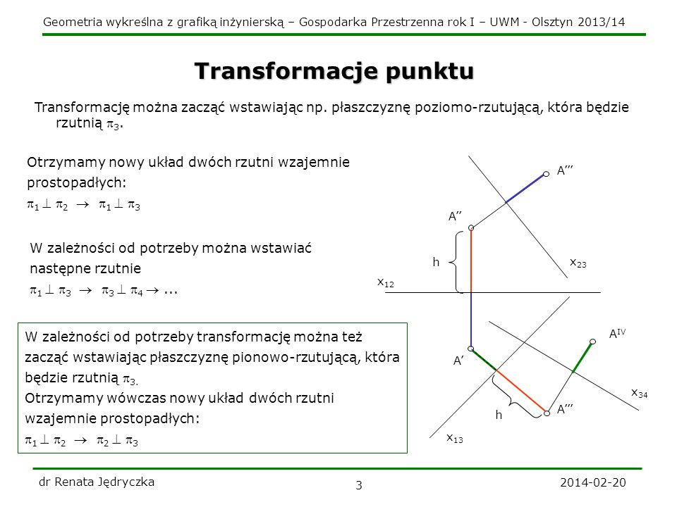 Transformacje punktu Transformację można zacząć wstawiając np. płaszczyznę poziomo-rzutującą, która będzie rzutnią p3.