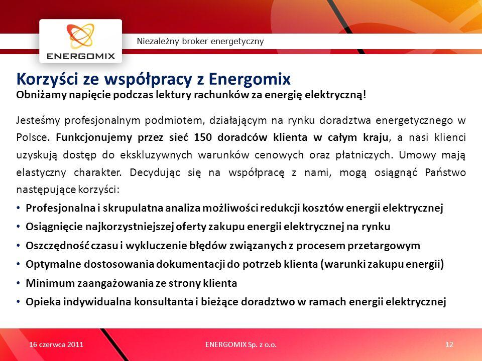 Korzyści ze współpracy z Energomix