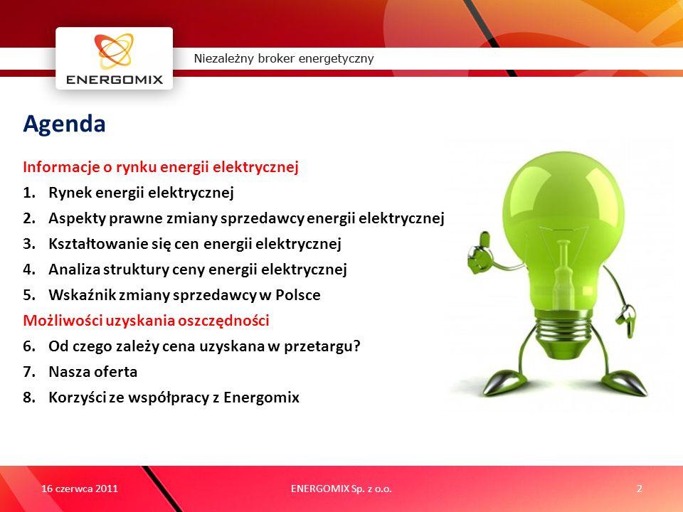 Agenda Informacje o rynku energii elektrycznej
