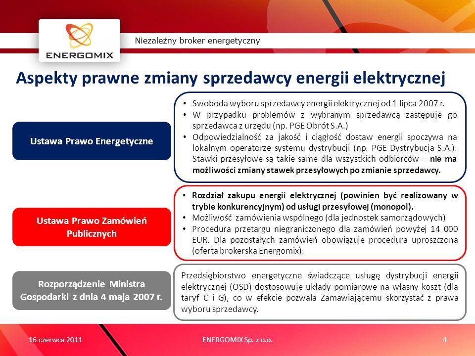 Aspekty prawne zmiany sprzedawcy energii elektrycznej