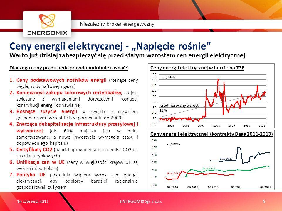 """Ceny energii elektrycznej - """"Napięcie rośnie"""