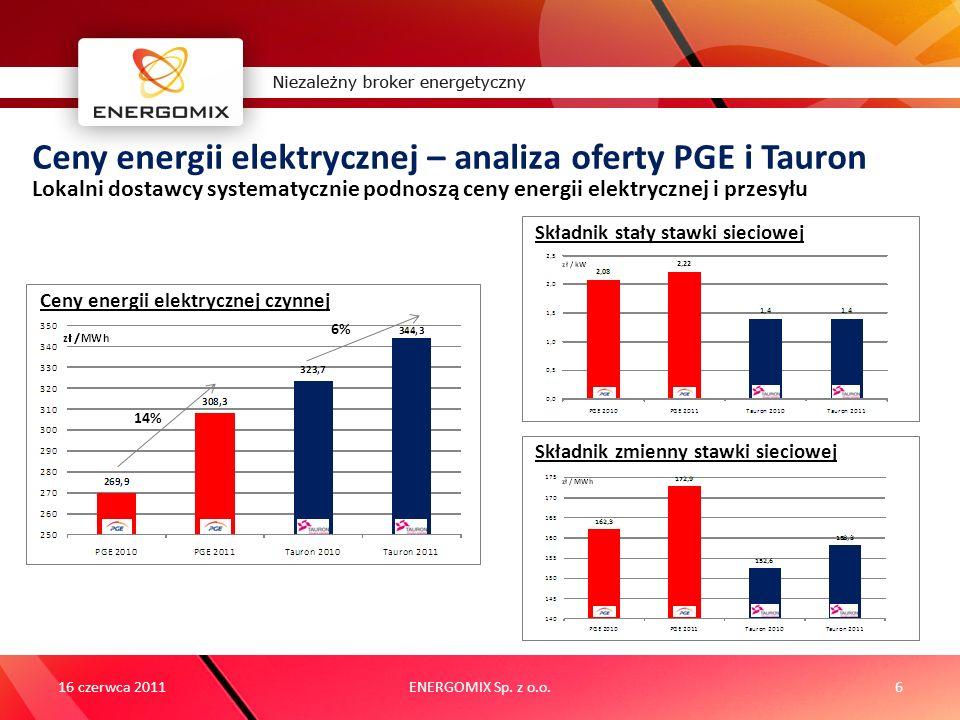 Ceny energii elektrycznej – analiza oferty PGE i Tauron