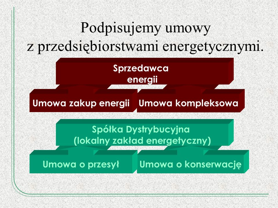 Podpisujemy umowy z przedsiębiorstwami energetycznymi.