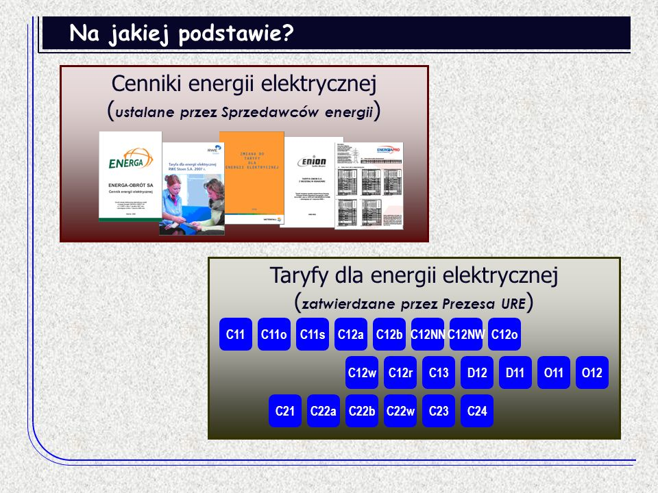 Cenniki energii elektrycznej (ustalane przez Sprzedawców energii)