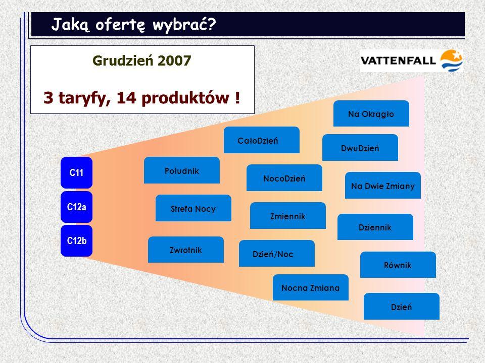 Jaką ofertę wybrać 3 taryfy, 14 produktów ! Grudzień 2007 C11 C12a
