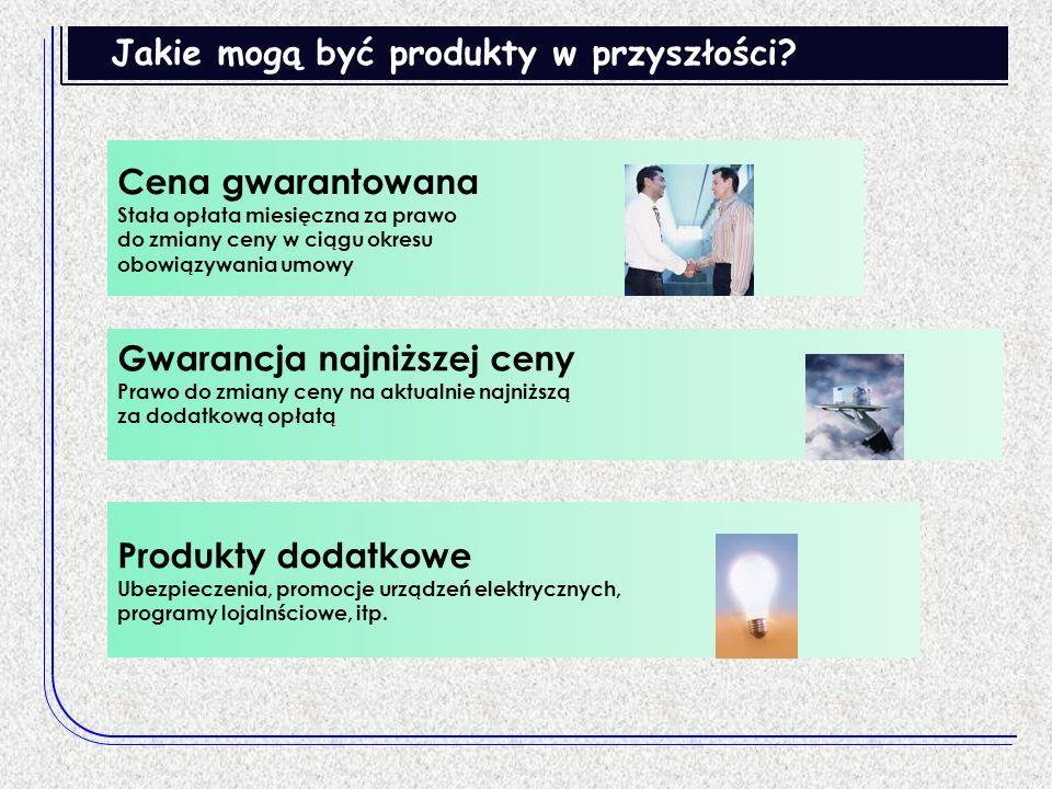 Jakie mogą być produkty w przyszłości