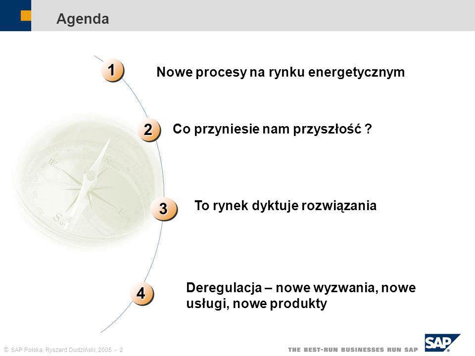 1 2 3 4 Agenda Nowe procesy na rynku energetycznym