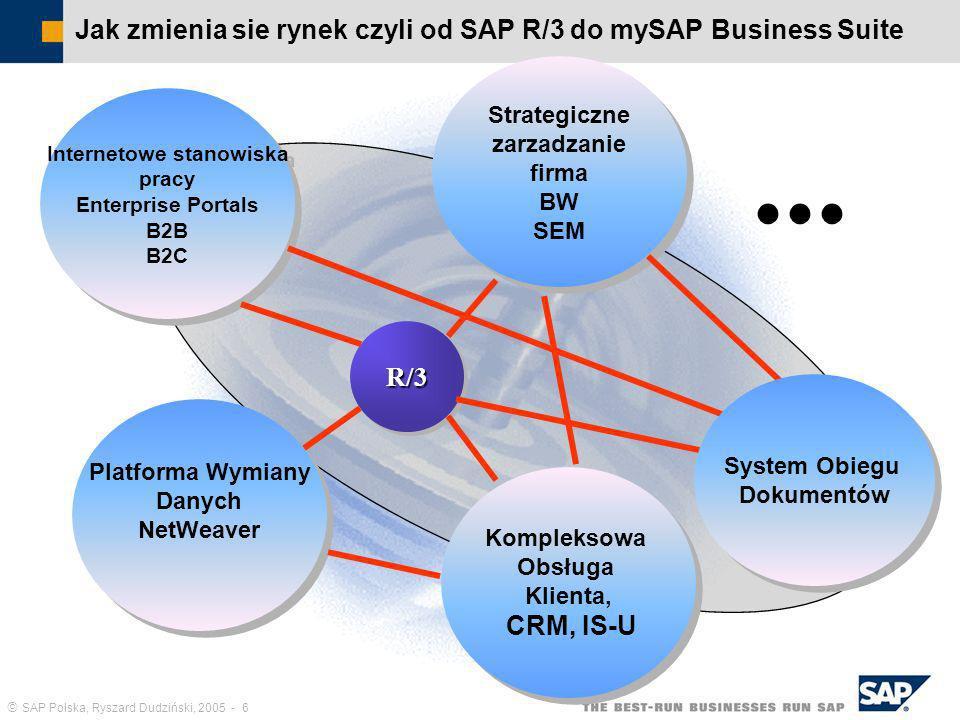 ... Jak zmienia sie rynek czyli od SAP R/3 do mySAP Business Suite R/3