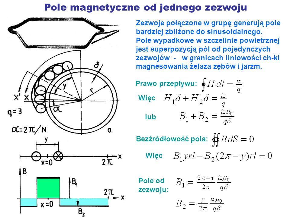 Pole magnetyczne od jednego zezwoju