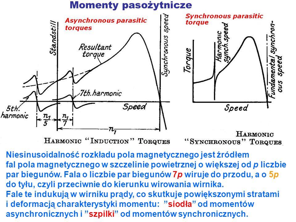Momenty pasożytnicze Niesinusoidalność rozkładu pola magnetycznego jest źródłem.