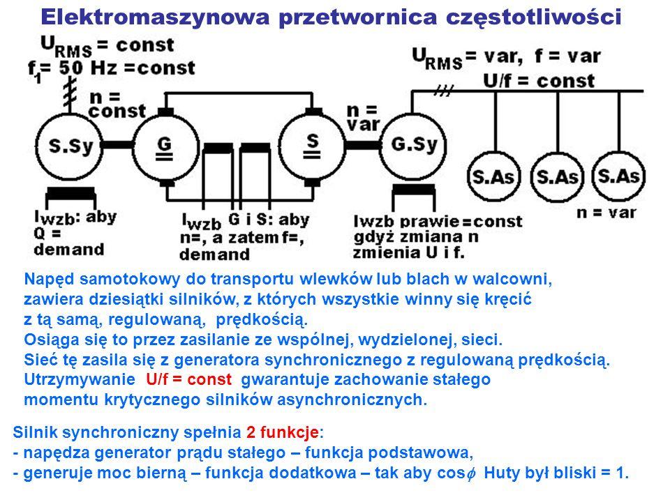 Elektromaszynowa przetwornica częstotliwości