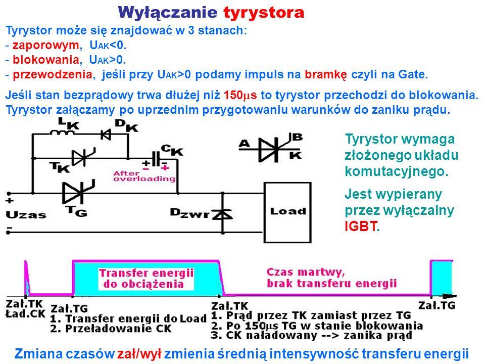 Wyłączanie tyrystora Tyrystor wymaga złożonego układu komutacyjnego.