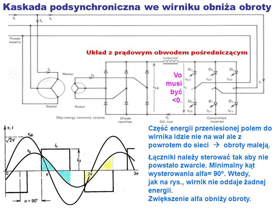 Kaskada podsynchroniczna we wirniku obniża obroty