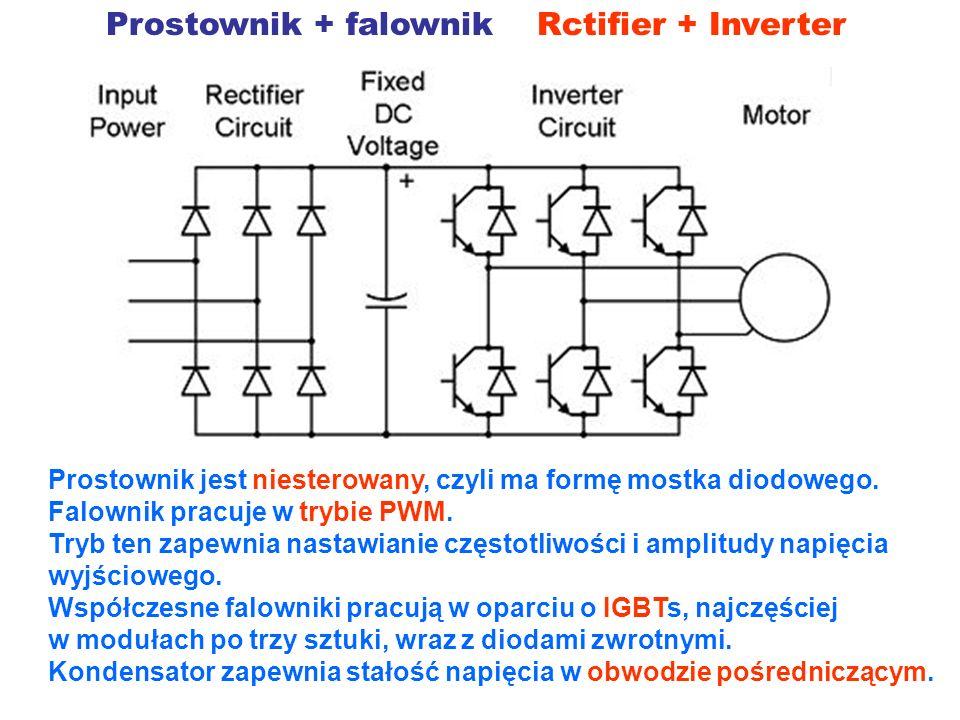 Prostownik + falownik Rctifier + Inverter