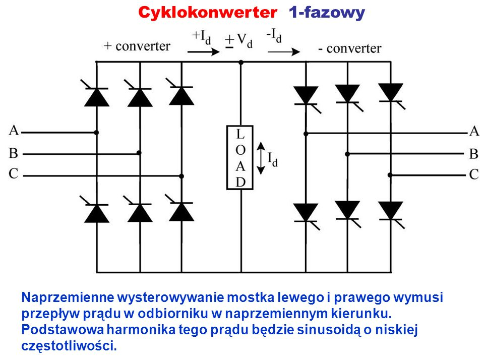 Cyklokonwerter 1-fazowy