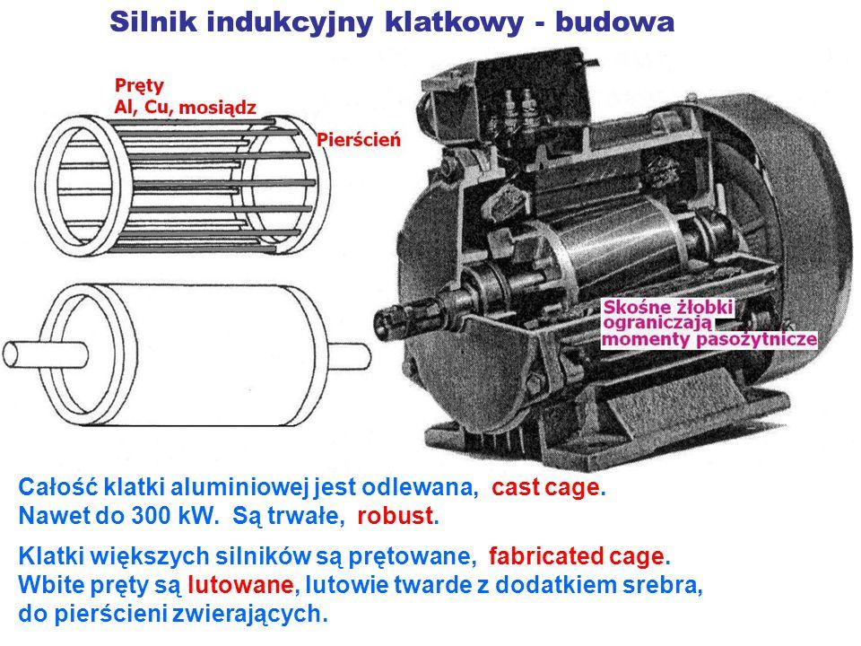 Silnik indukcyjny klatkowy - budowa