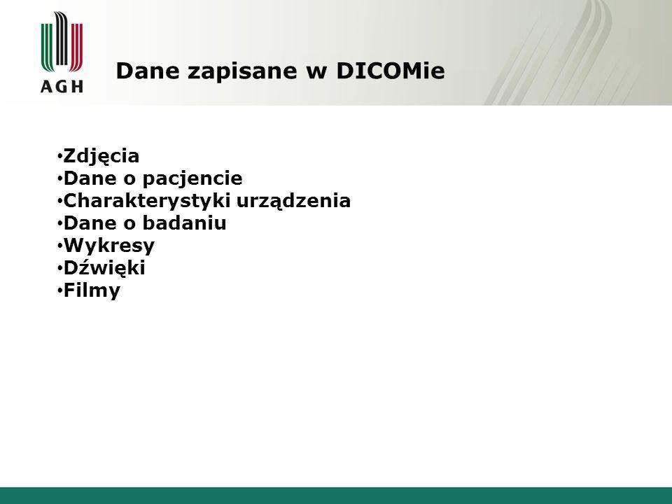 Dane zapisane w DICOMie
