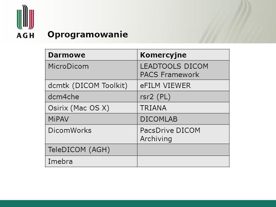 Oprogramowanie Darmowe Komercyjne MicroDicom