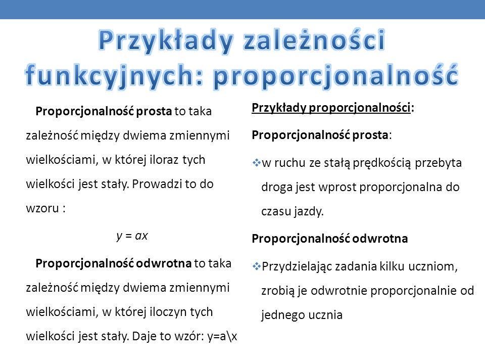 Przykłady zależności funkcyjnych: proporcjonalność