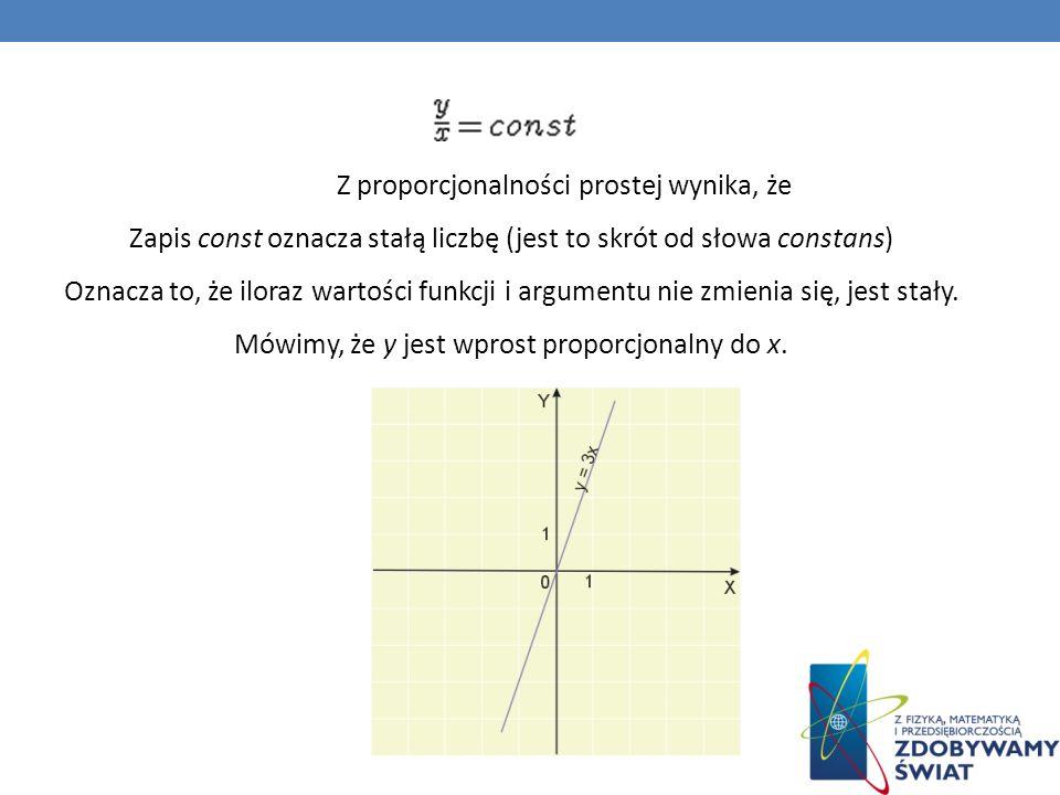 Z proporcjonalności prostej wynika, że Zapis const oznacza stałą liczbę (jest to skrót od słowa constans) Oznacza to, że iloraz wartości funkcji i argumentu nie zmienia się, jest stały.