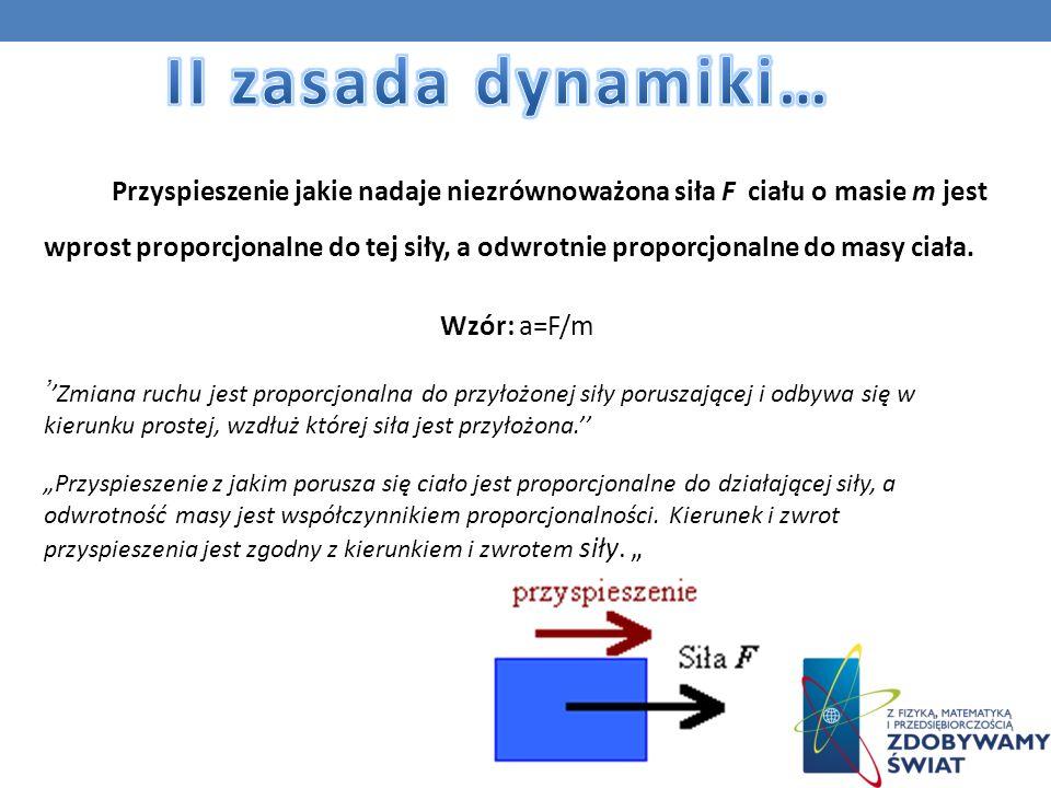 II zasada dynamiki…