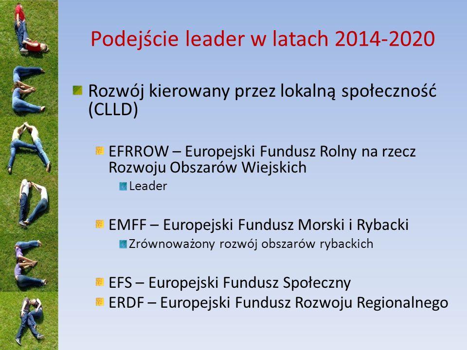 Podejście leader w latach 2014-2020