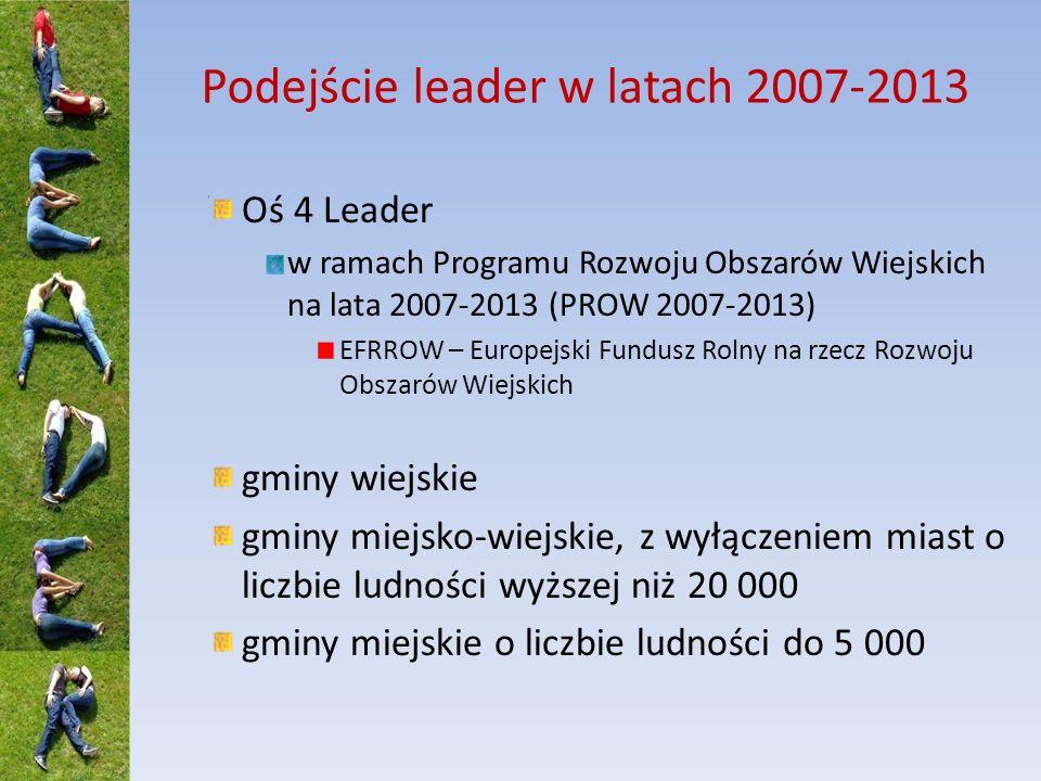 Podejście leader w latach 2007-2013