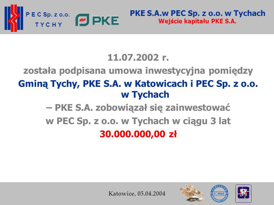 PKE S.A.w PEC Sp. z o.o. w Tychach Wejście kapitału PKE S.A.