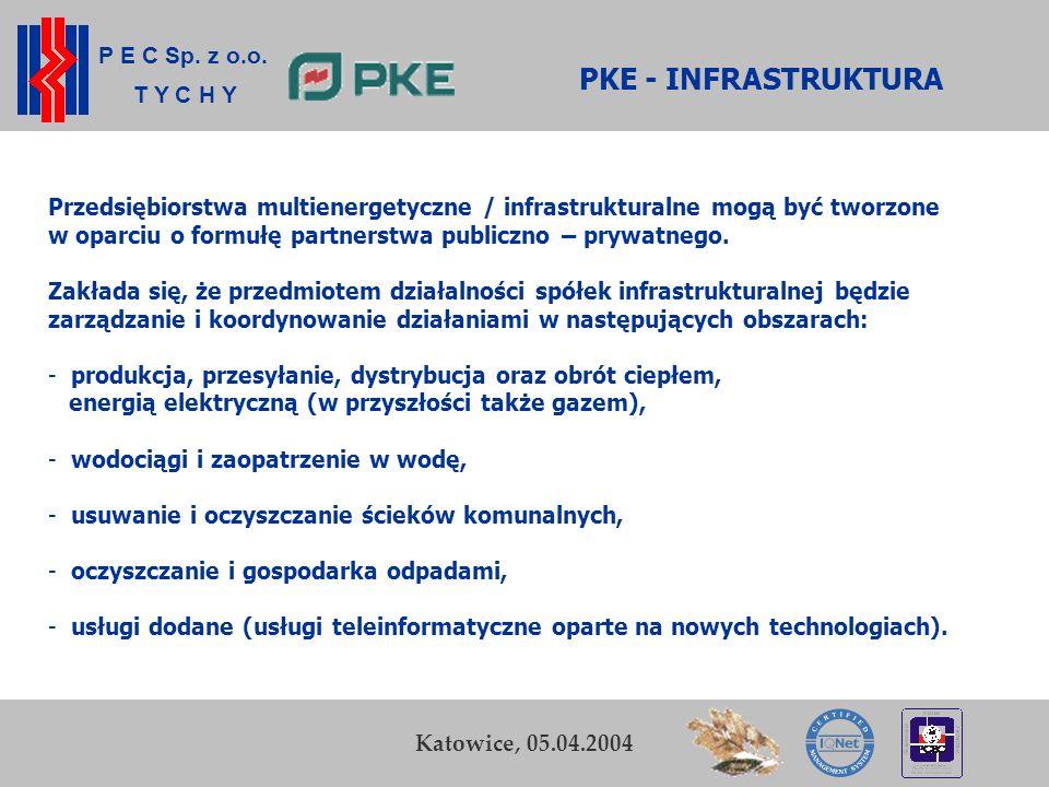 PKE - INFRASTRUKTURA