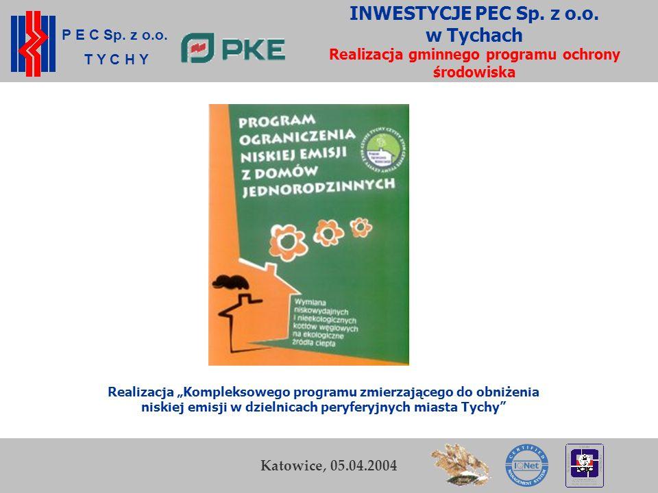 INWESTYCJE PEC Sp. z o.o. w Tychach Realizacja gminnego programu ochrony środowiska