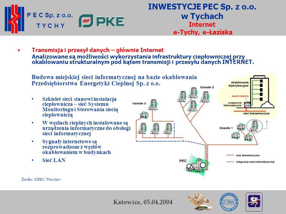 INWESTYCJE PEC Sp. z o.o. w Tychach Internet e-Tychy, e-Łaziska