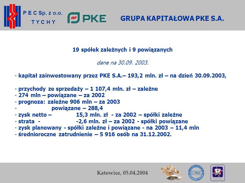 GRUPA KAPITAŁOWA PKE S.A.