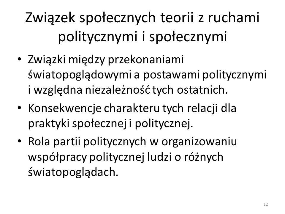 Związek społecznych teorii z ruchami politycznymi i społecznymi