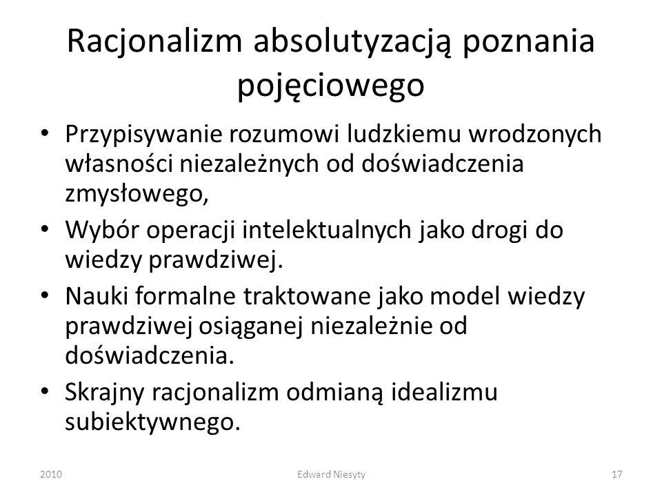 Racjonalizm absolutyzacją poznania pojęciowego