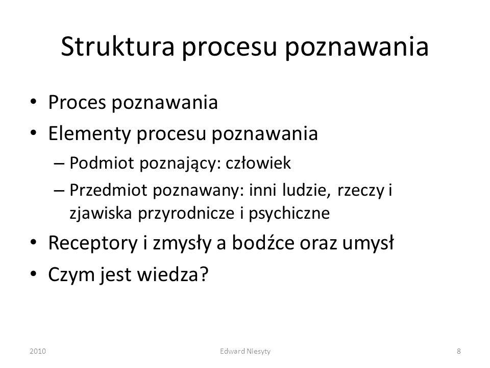Struktura procesu poznawania