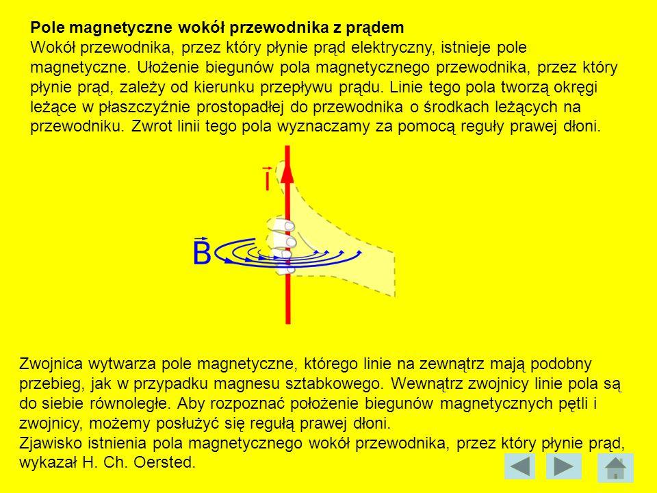 Pole magnetyczne wokół przewodnika z prądem