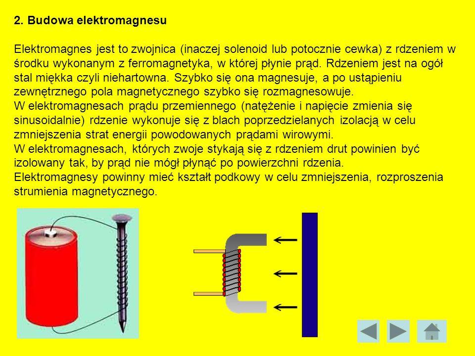 2. Budowa elektromagnesu
