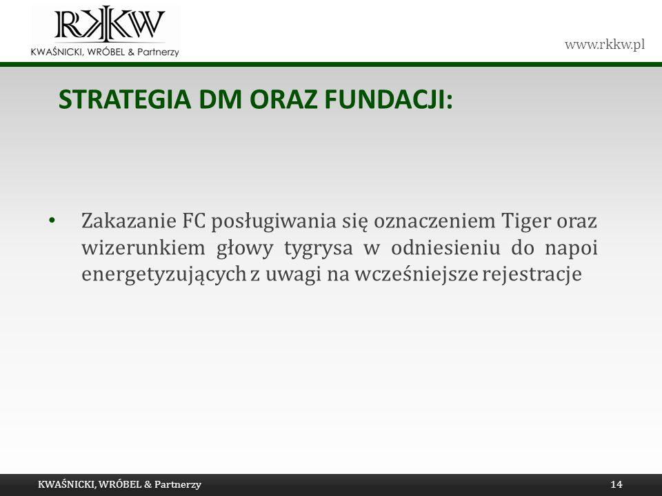 STRATEGIA DM oraz Fundacji: