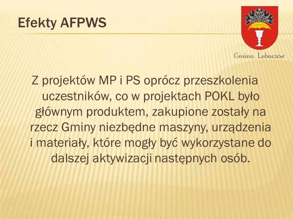 Efekty AFPWS