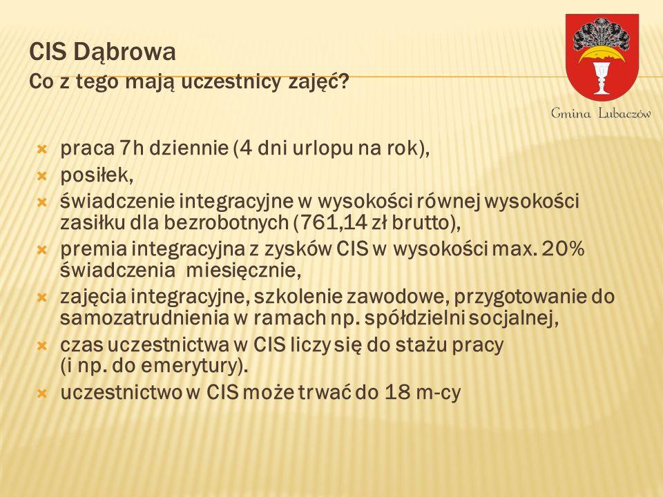 CIS Dąbrowa Co z tego mają uczestnicy zajęć