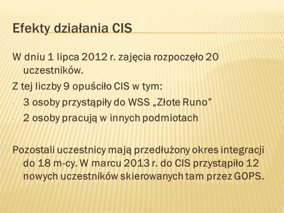 Efekty działania CIS W dniu 1 lipca 2012 r. zajęcia rozpoczęło 20 uczestników. Z tej liczby 9 opuściło CIS w tym: