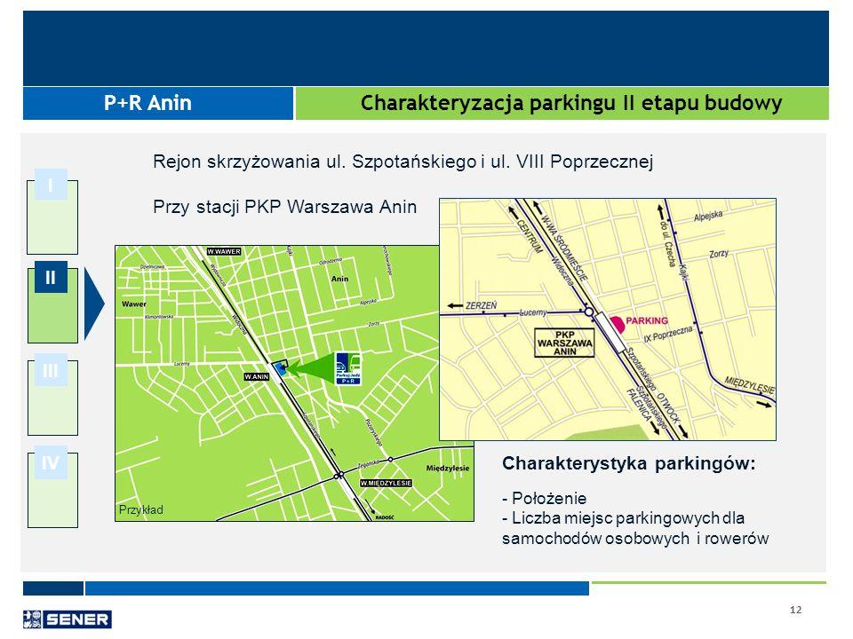 Charakteryzacja parkingu II etapu budowy