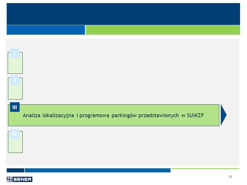 Analiza lokalizacyjna i programowa parkingów przedstawionych w SUiKZP