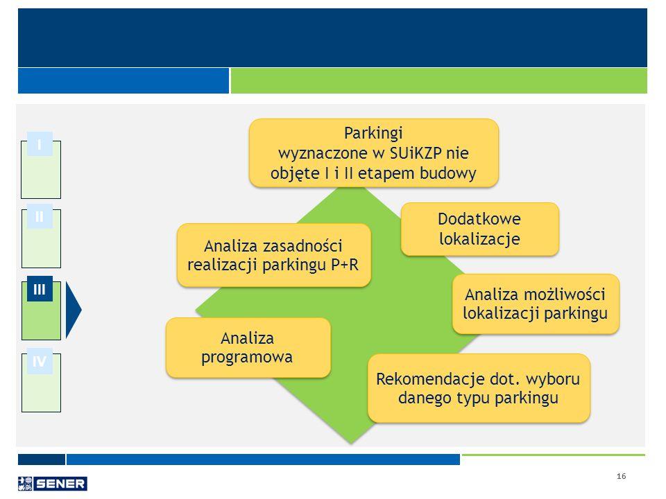 Parkingi wyznaczone w SUiKZP nie objęte I i II etapem budowy
